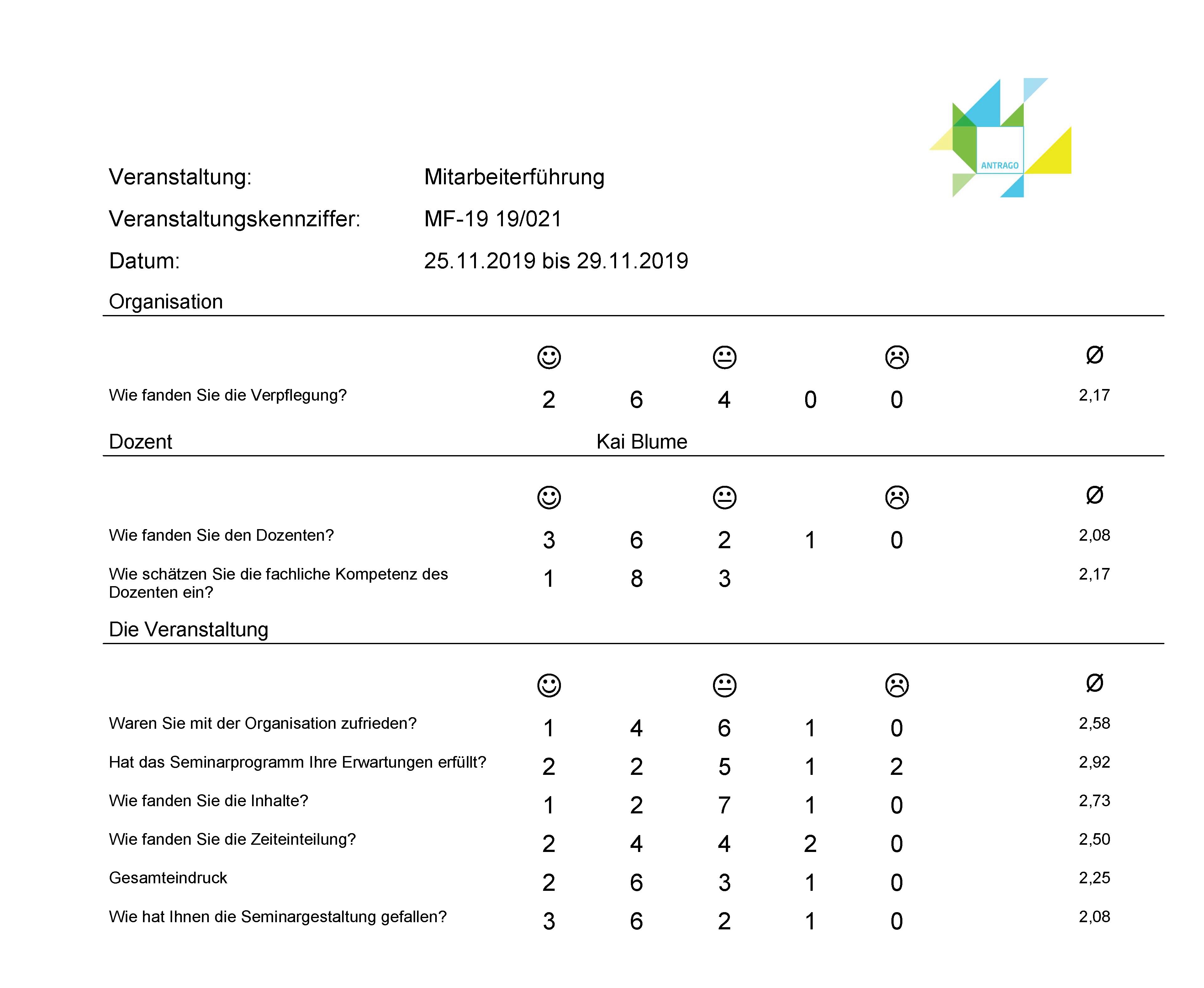 Evaluation in ANTRAGO: Dozierenden-Auswertung