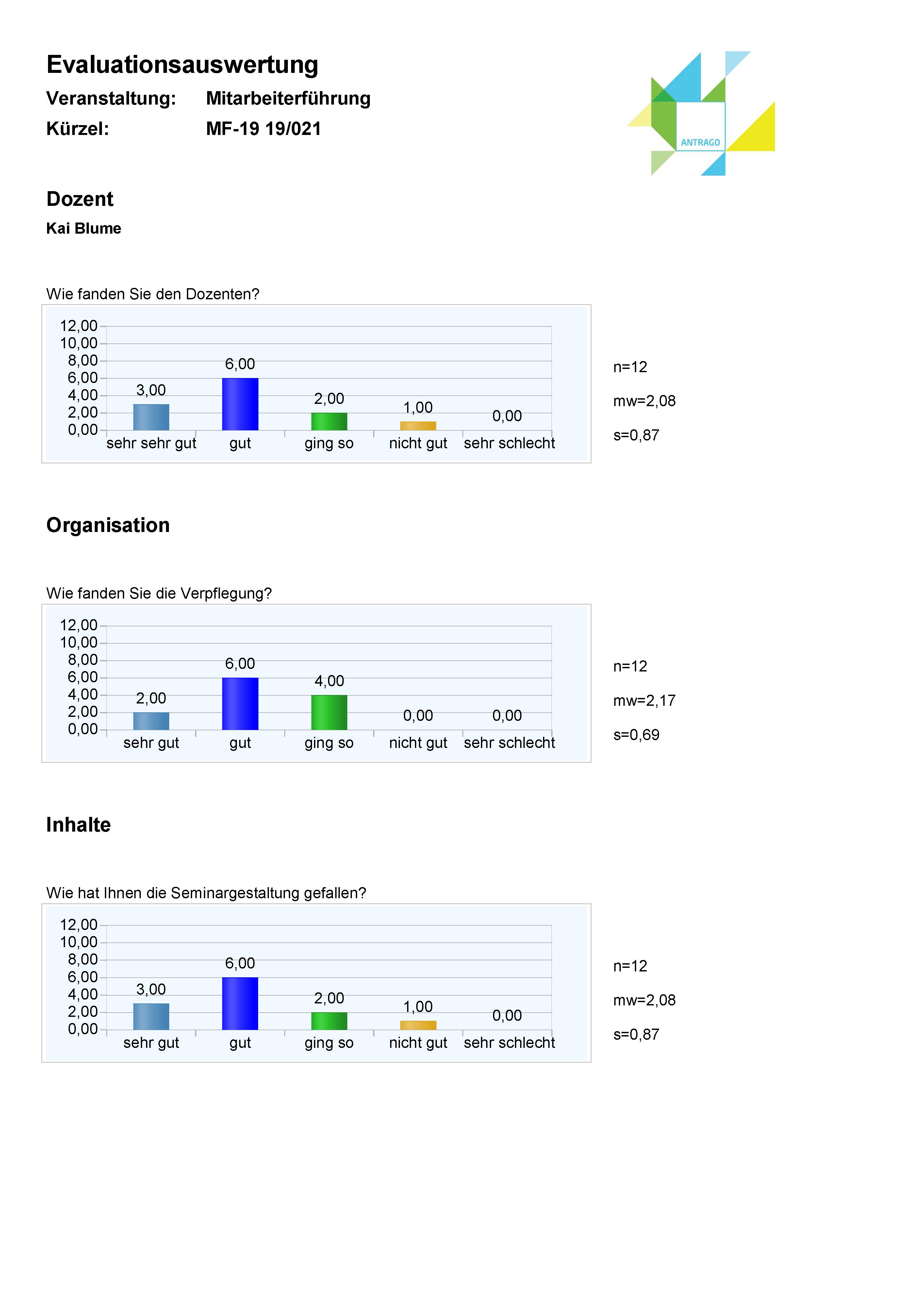 Evaluation in ANTRAGO: Auswertung als PDF-Report
