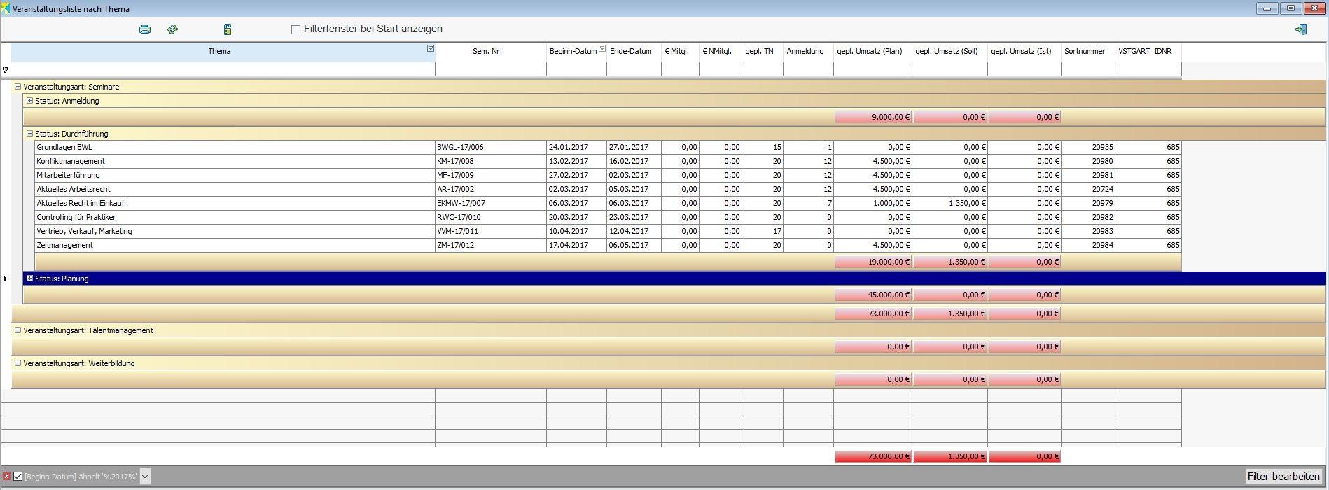 ANTRAGO variable Liste: Veranstaltungen